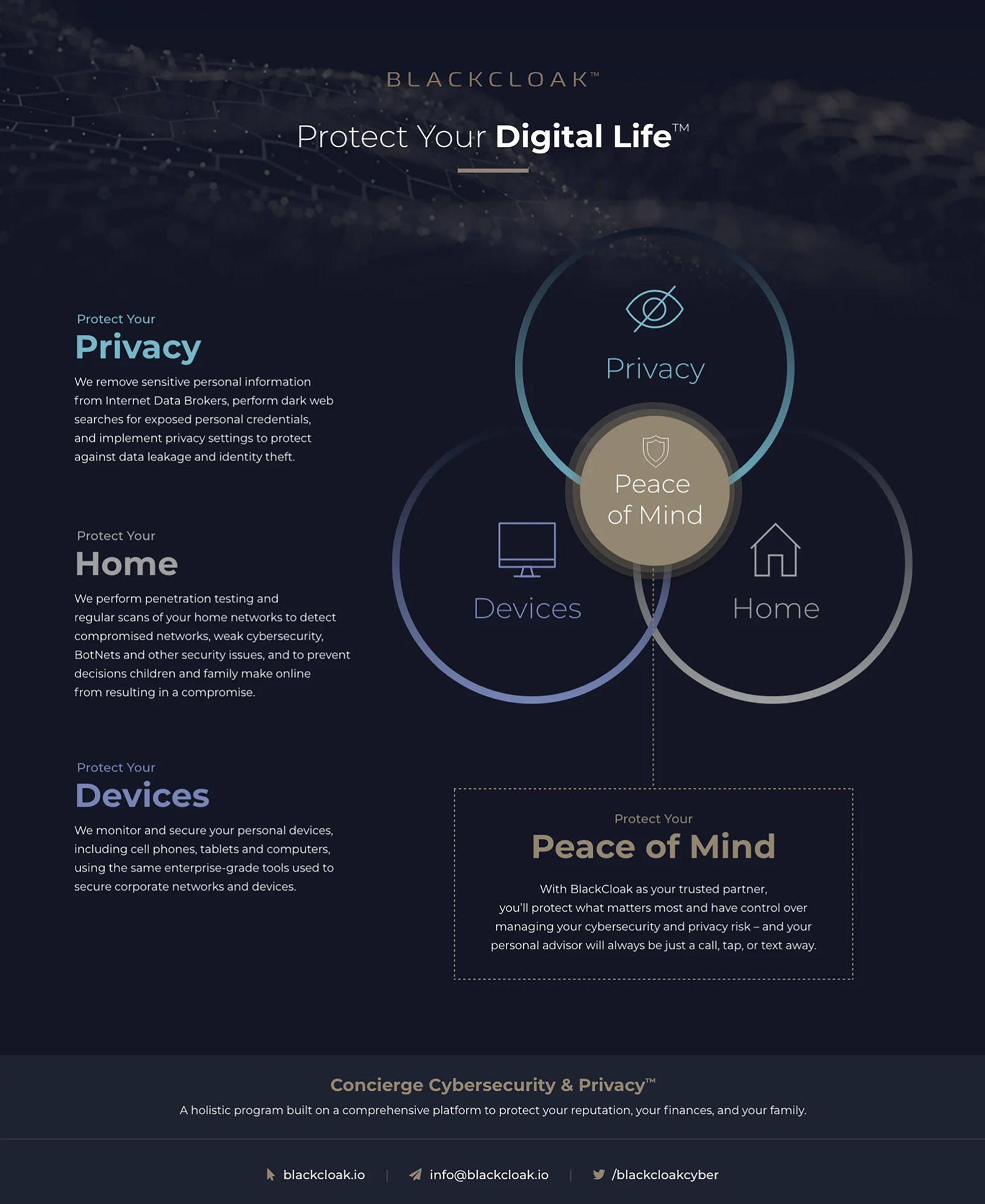 Protect-Your-Digital-Life-Image@2x